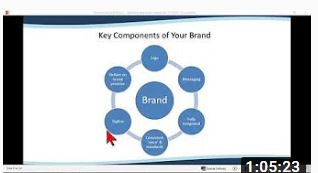 Branding and Social Media with Michelle Long — Mar 7, 2019